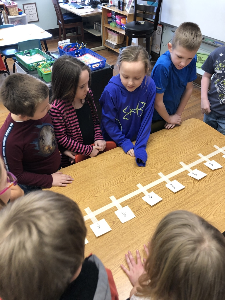 Explaining eighths on a number line.